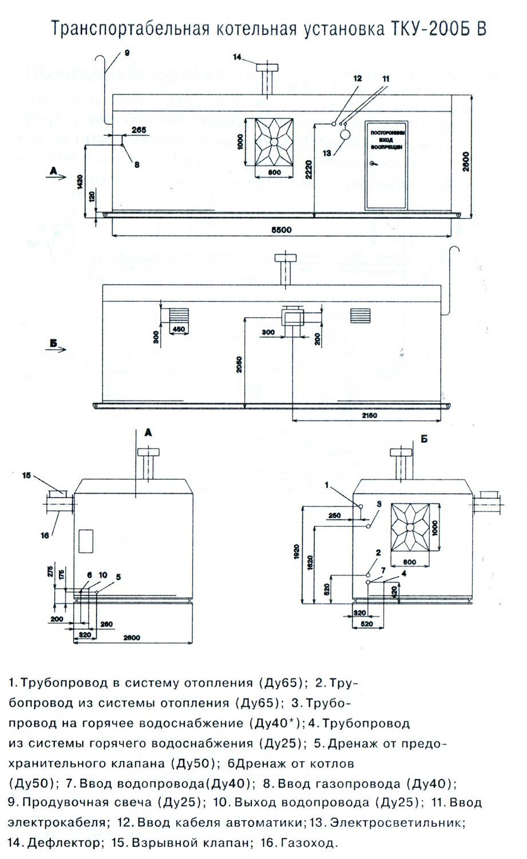 блочно-модульная котельная схема оборудования